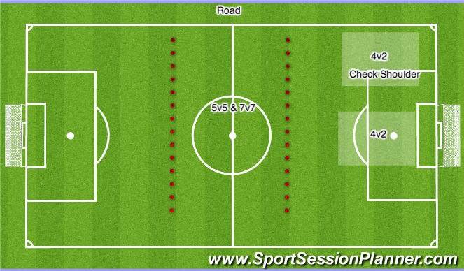 Football/Soccer Session Plan Drill (Colour): Field Setup