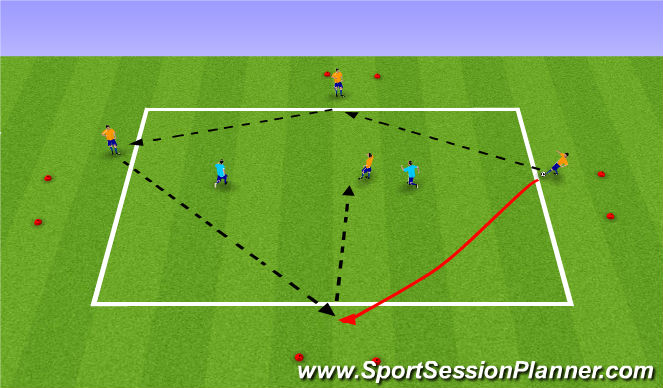 Football/Soccer Session Plan Drill (Colour): 4v2 with central player