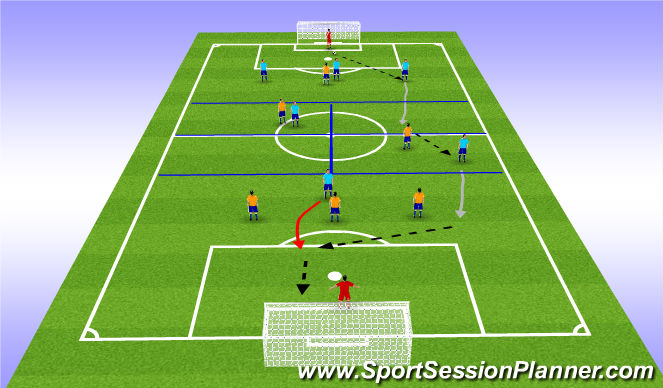 Football/Soccer Session Plan Drill (Colour): 7v7 with midfield zones