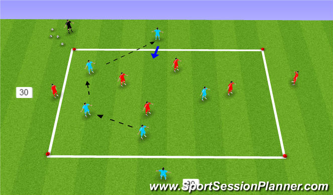 Football/Soccer Session Plan Drill (Colour): 4 v 4 directional to targets