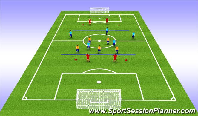 Football/Soccer Session Plan Drill (Colour): 5v5 - back 5