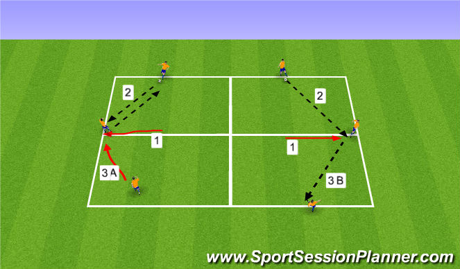 Football/Soccer Session Plan Drill (Colour): Check Shoulders