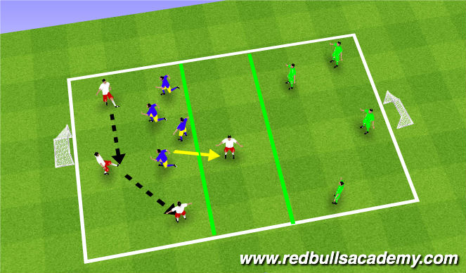 Football/Soccer Session Plan Drill (Colour): transition attack/defense.