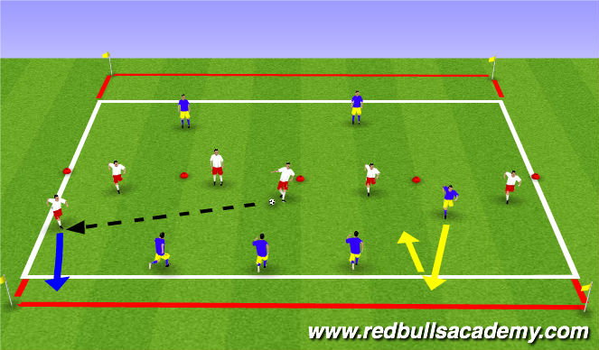Football/Soccer Session Plan Drill (Colour): Main Theme 5