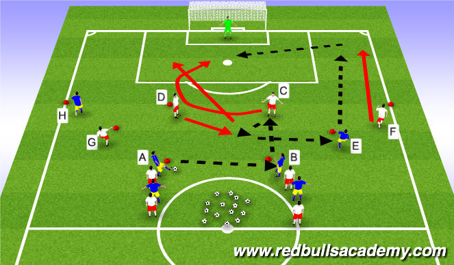 Football/Soccer Session Plan Drill (Colour): Main Activity (1)