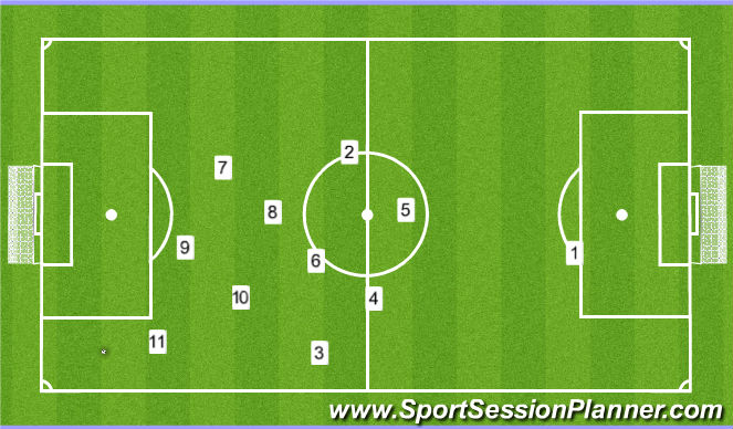 Football/Soccer Session Plan Drill (Colour): Pressing in attacking third