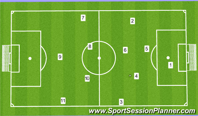 Football/Soccer Session Plan Drill (Colour): Possession in middle third