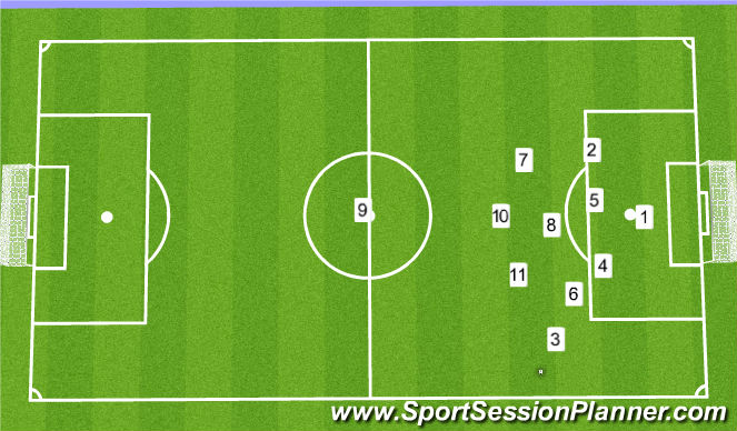 Football/Soccer Session Plan Drill (Colour): Pressing in defensive third