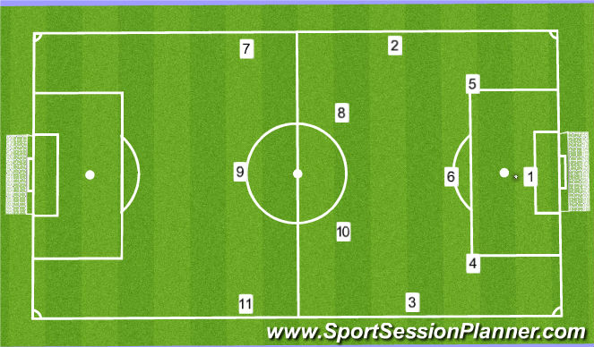 Football/Soccer Session Plan Drill (Colour): Possession with GK