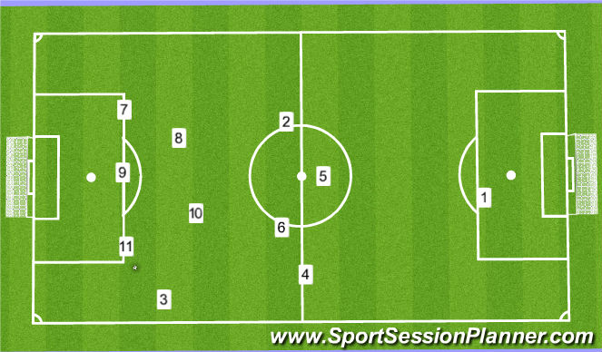 Football/Soccer Session Plan Drill (Colour): Possession in attacking third