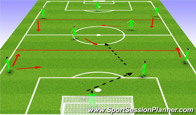 Football/Soccer Session Plan Drill (Colour): Playing From Back