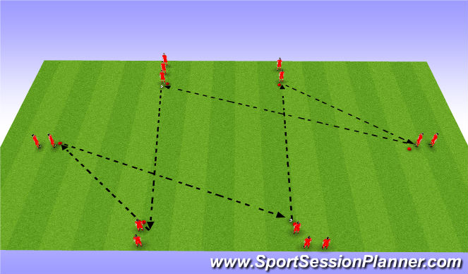 Football/Soccer Session Plan Drill (Colour): PME - 2
