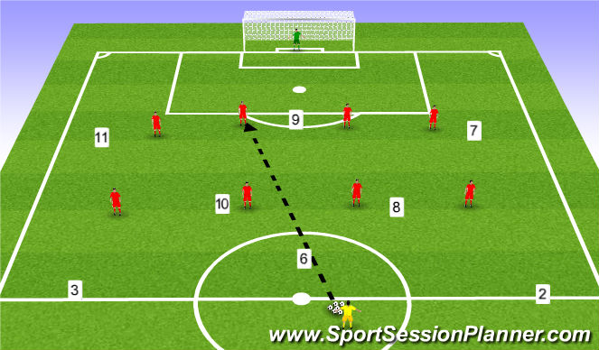 Football/Soccer Session Plan Drill (Colour): Attacking patterns of Play