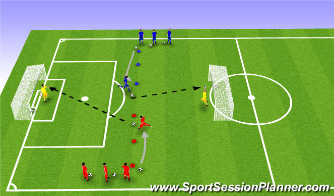 Football/Soccer Session Plan Drill (Colour): Dribble to finish