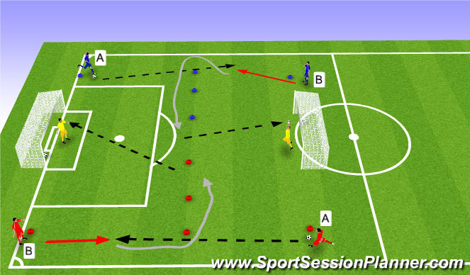 Football/Soccer Session Plan Drill (Colour): Receive/Dribble to finish