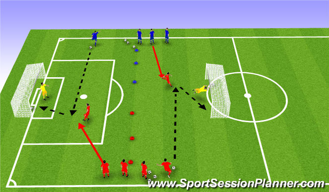 Football/Soccer Session Plan Drill (Colour): Cross to finish (ground)