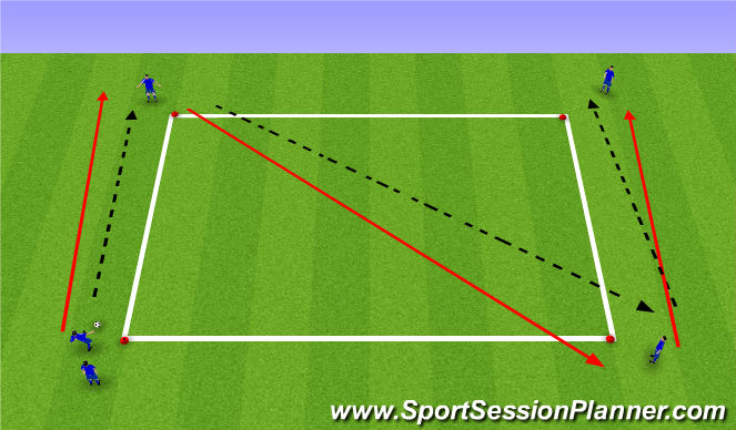 Football/Soccer Session Plan Drill (Colour): 4 Cone Drill Warm-up