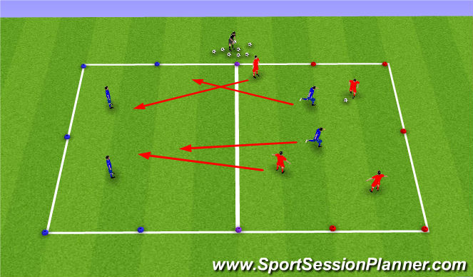 Football/Soccer Session Plan Drill (Colour): 4v2 Continuous Keepaway