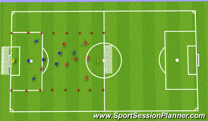 Football/Soccer Session Plan Drill (Colour): 8v8 Scrimmage