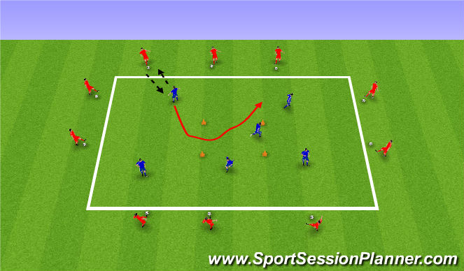 Football/Soccer Session Plan Drill (Colour): Dutch Square Cool-down