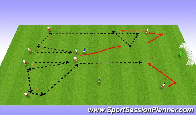 Football/Soccer Session Plan Drill (Colour): Uppspilsæfing