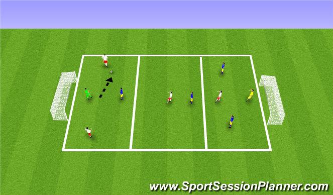 Football/Soccer Session Plan Drill (Colour): 3 svæða leikur