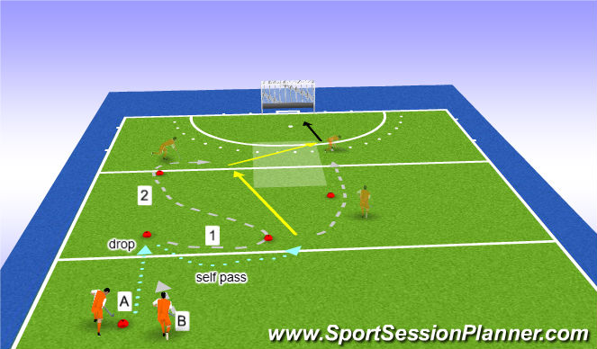 Hockey Session Plan Drill (Colour): Follow up/ creating length and width + lead/combine