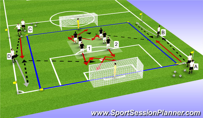 Football/Soccer Session Plan Drill (Colour): From Deep