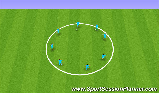 Football/Soccer Session Plan Drill (Colour): Circle Passing with Fitness