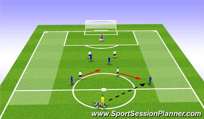 Football/Soccer Session Plan Drill (Colour): Scenario 2  - attack through midfield