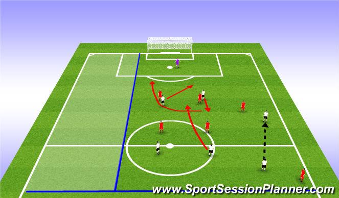 Football/Soccer Session Plan Drill (Colour): Scenario 3