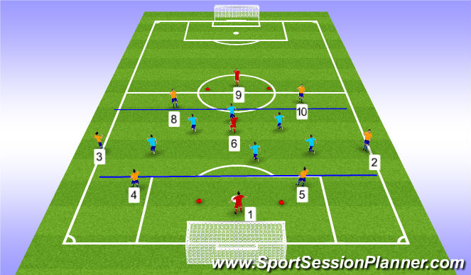 Football/Soccer Session Plan Drill (Colour): 6v6+1 Functional Rondo