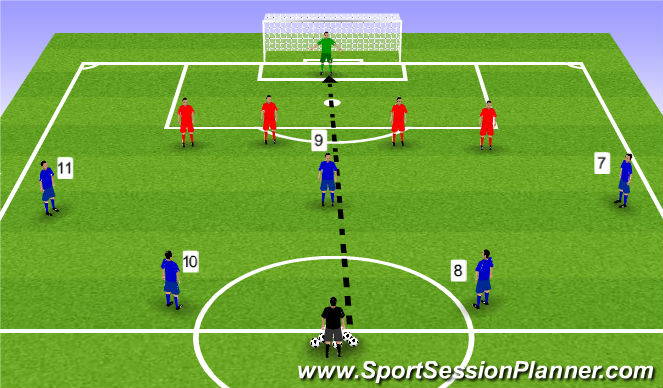 Football/Soccer Session Plan Drill (Colour): Positioning of the back four