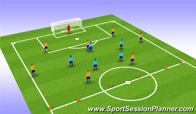 Football/Soccer Session Plan Drill (Colour): 8v5 Build out of back