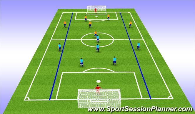 Football/Soccer Session Plan Drill (Colour): 7v7+1 Game
