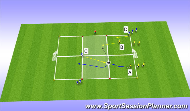 Football/Soccer Session Plan Drill (Colour): Complexiteit, 2v1+1