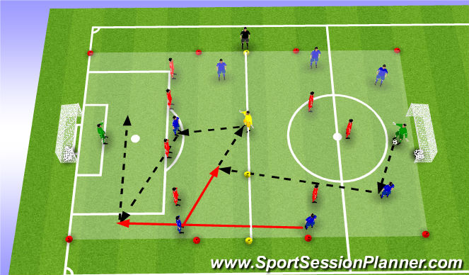 Football/Soccer Session Plan Drill (Colour): PSMA