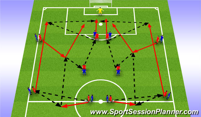 Football/Soccer Session Plan Drill (Colour): PEM