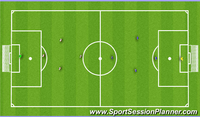 Football/Soccer Session Plan Drill (Colour): 5 v 5 SSG