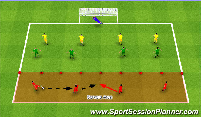 Football/Soccer Session Plan Drill (Colour): Initial Set UP