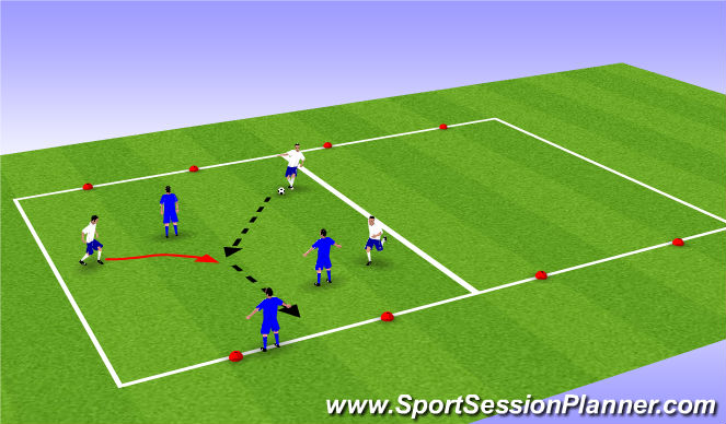 Football/Soccer Session Plan Drill (Colour): 3v3 (3v2+GK)