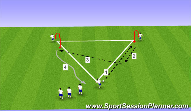 Football/Soccer Session Plan Drill (Colour): Lose your marker triangle