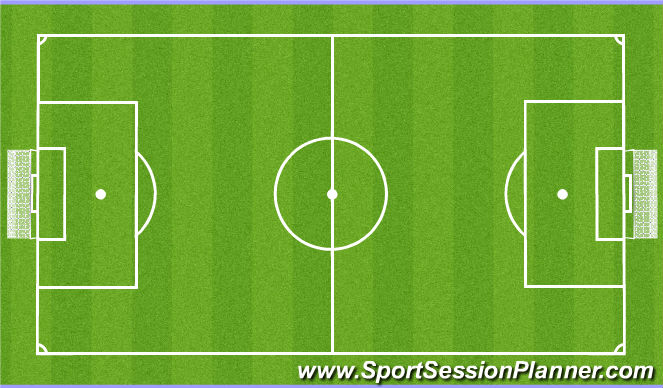 Football/Soccer Session Plan Drill (Colour): Set Piece Review