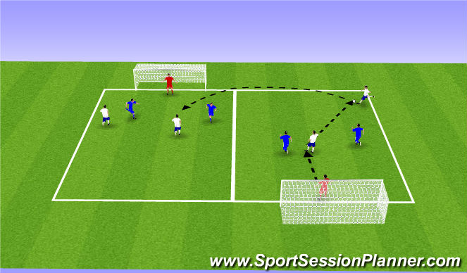 Football/Soccer Session Plan Drill (Colour): In the box finishing