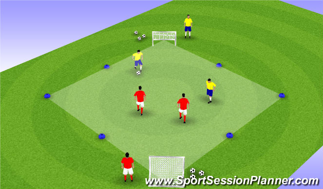 Football/Soccer Session Plan Drill (Colour): Stage 1 Cont..