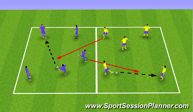 Football/Soccer Session Plan Drill (Colour): Tag Warm Up with a ball at feet