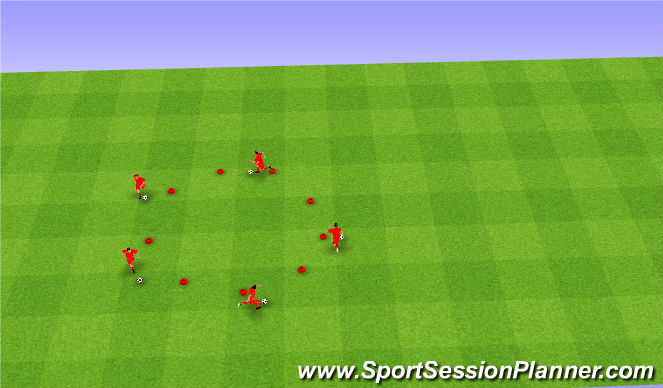 Football/Soccer Session Plan Drill (Colour): Circle dribbling