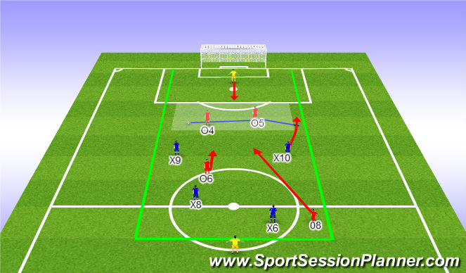 Football/Soccer Session Plan Drill (Colour): Scenario 3