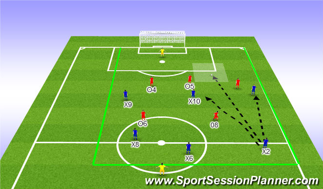 Football/Soccer Session Plan Drill (Colour): Scenario 5