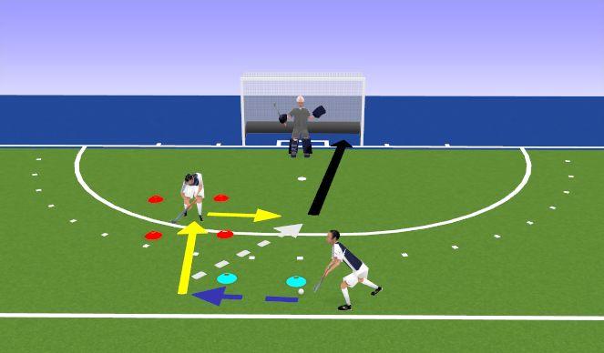 Hockey Session Plan Drill (Colour): Doppelpass + Direktschuss